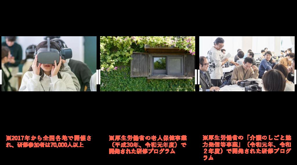 【参加者募集】認知症・看取り・マネジメントの各種VRプログラムの無料オンライン体験会を開催します(2021年6・7月)
